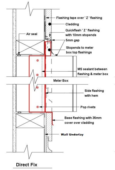Meter Box Flashing Kit